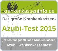 zu den Testergebnissen