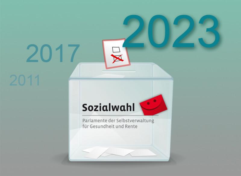 2023 finden die nächsten Sozialwahlen statt